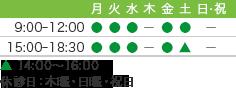 診療時間 9:00-12:00、15:00-18:30 土曜日は9:00-12:00、14:00-16:00